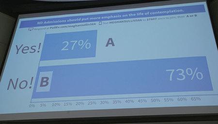 Ggl Class Poll